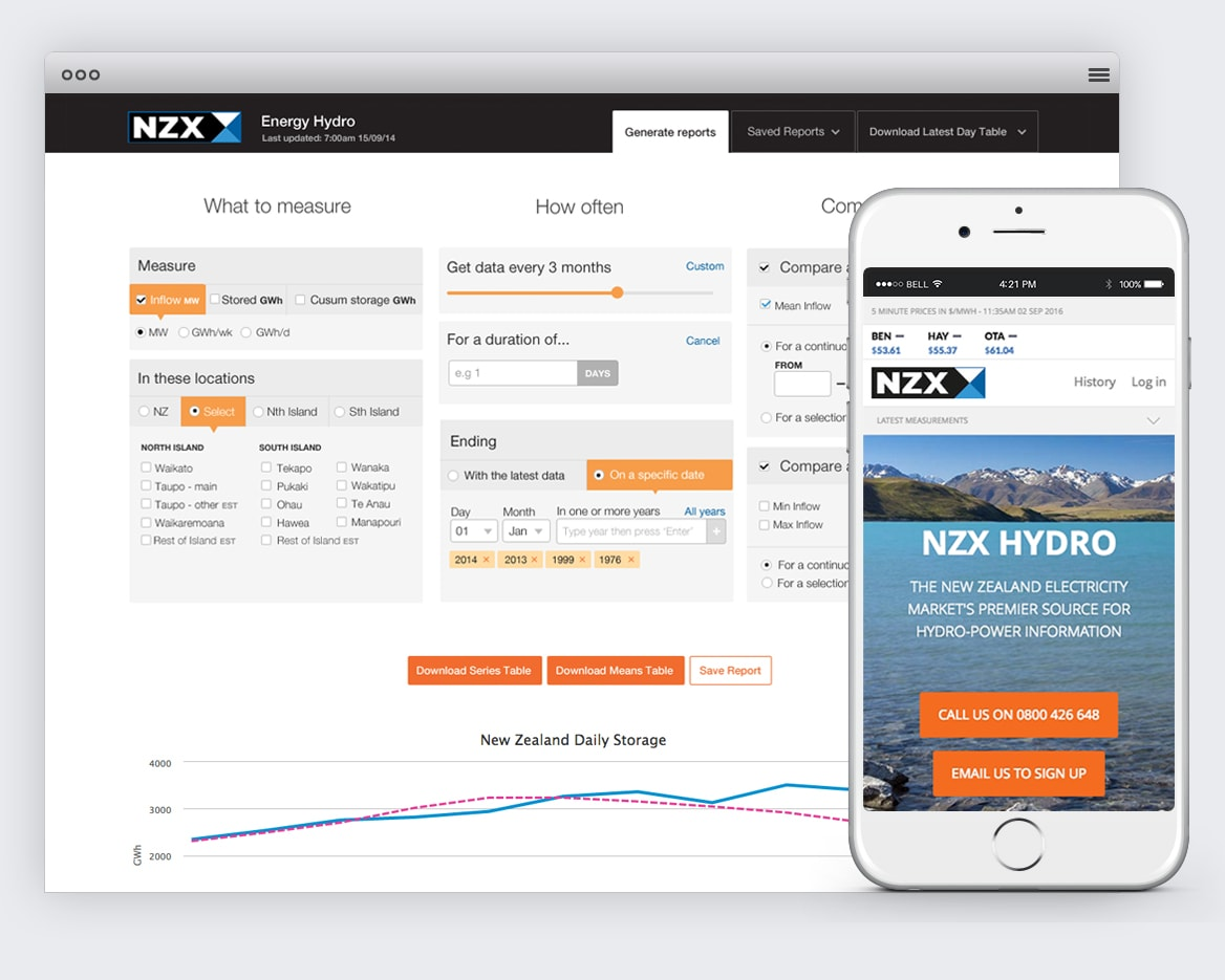 NZX Hydro Tools